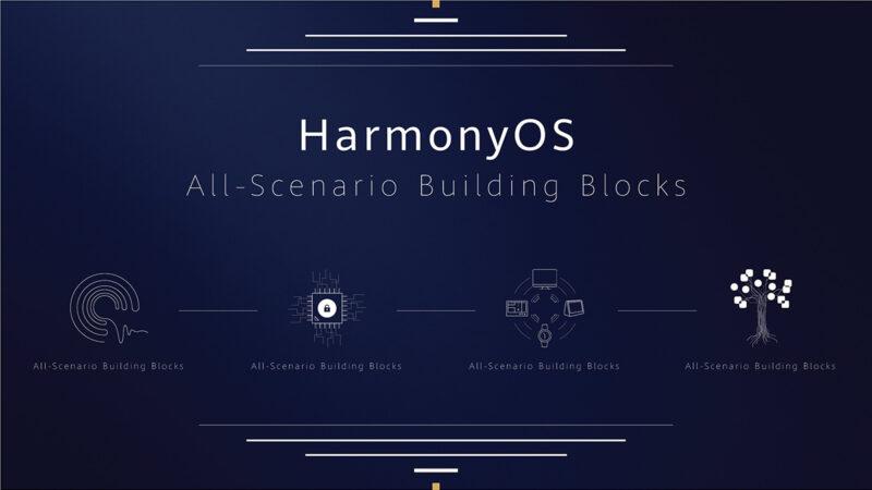 Huawei HarmonyOS ระบบปฏิบัติการใหม่ เตรียมพร้อมหากใช้ Android ไม่ได้