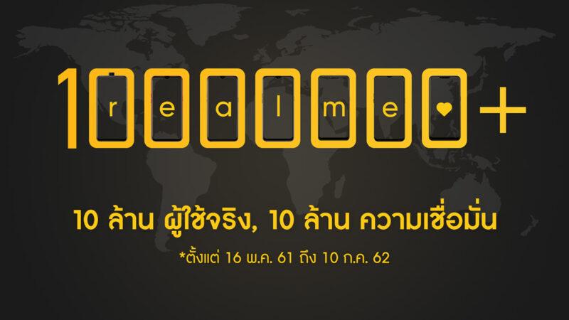 realme ประกาศยอดผู้ใช้สมาร์ทโฟนถึง 10 ล้านราย หลังเปิดตัวแบรนด์ครบ 1 ปี