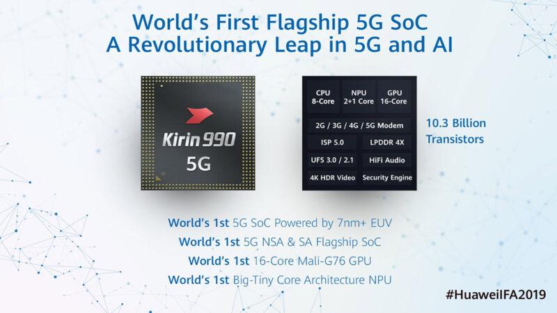 Huawei เปิดตัวชิป Kirin 990 Series มีรุ่นรองรับ 5G ในตัว เตรียมใช้กับ Mate 30