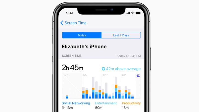 Screen Time บน iPhone ฟีเจอร์ที่อยากให้เราเงยหน้าคุยกันมากขึ้นในปี 2020