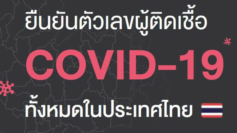Workpoint ร่วมกับ 3 องค์กร เปิด covid19.workpointnews.com อัพเดต COVID-19